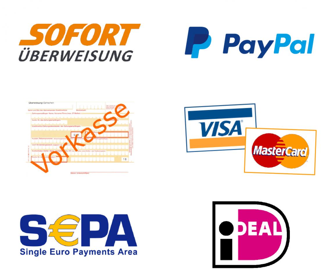 Verfügbarkeit aller wichtigen Zahlungsanbieter