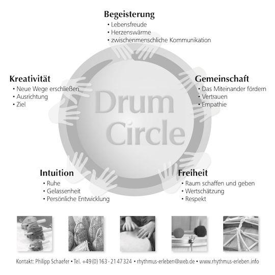 Inspiration - Kreativität - Freiheit - Begeisterung - Gemeinschaft Ein Drum Circle ist ein Erlebnis auf vielen Ebenen und mit nachhaltiger Wirkung.